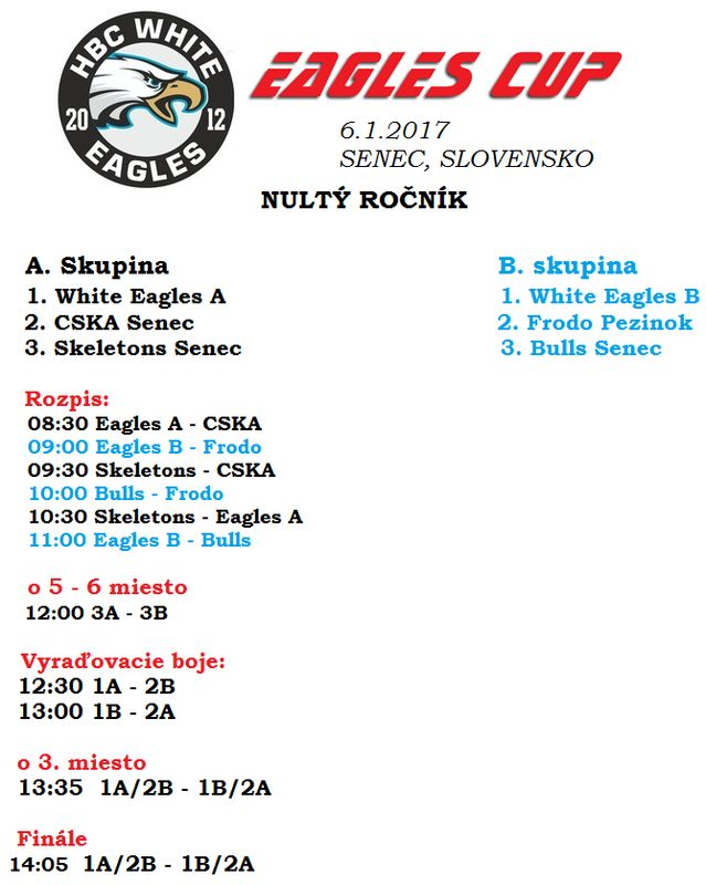 Ropis Eagles Cup 2017